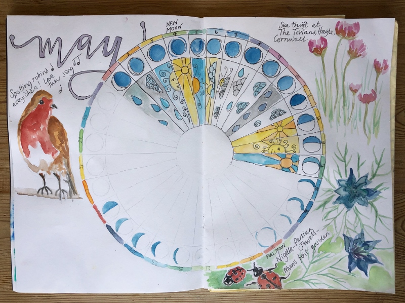 Phenology wheel for May