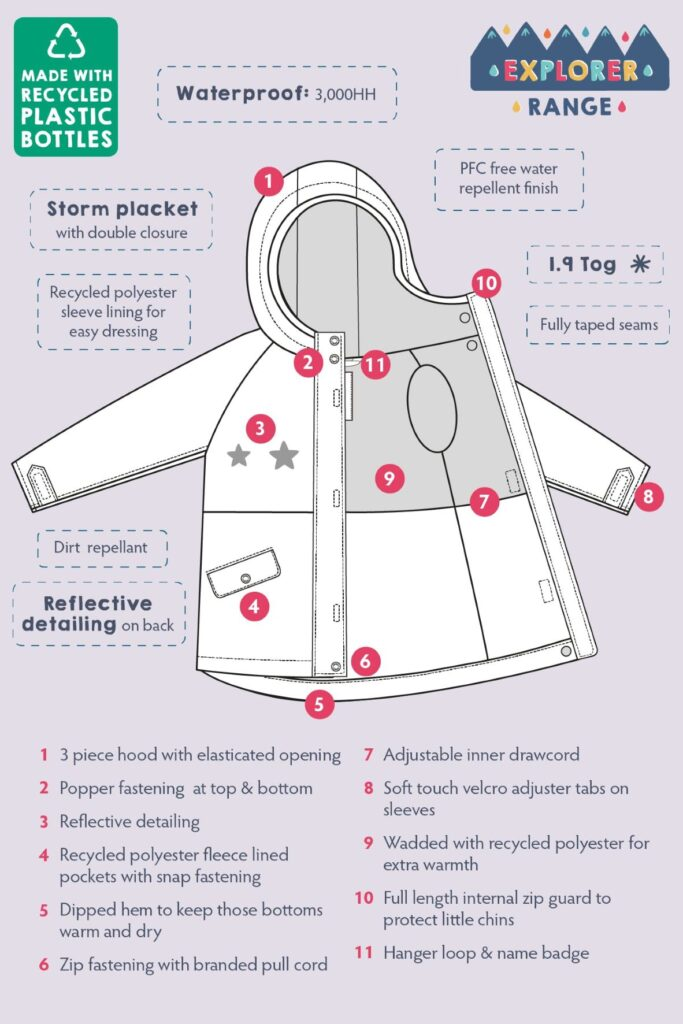 The Frugi explorer jacket has great features for an all-round kids winter coat