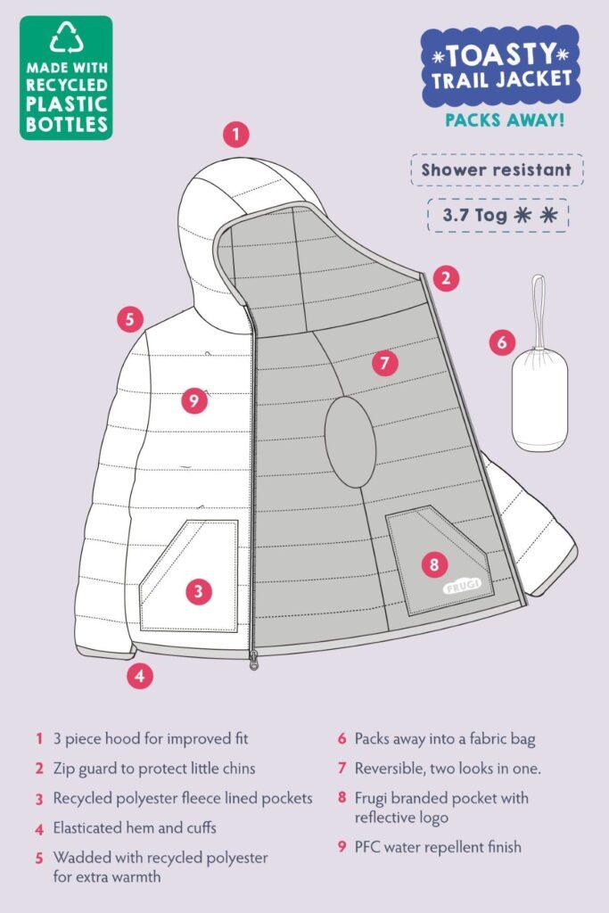 Frugi Toasty Trail Reversible Jacket infographic